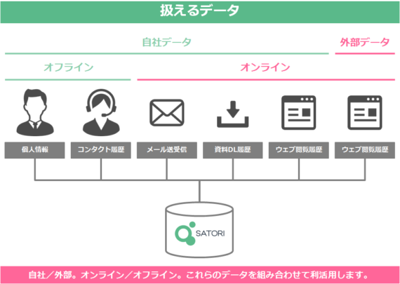 satori_data