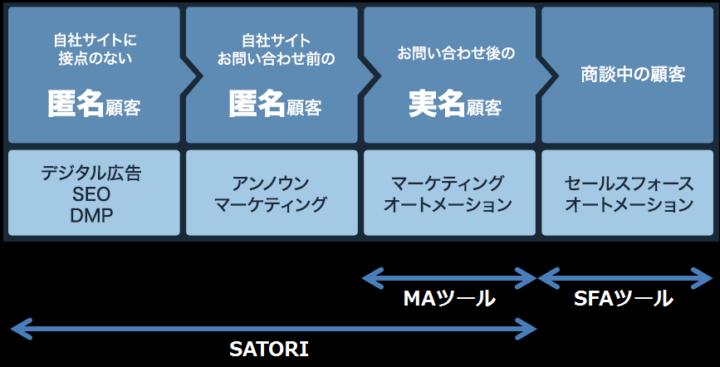 satori_feature