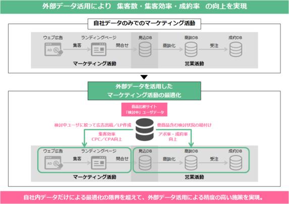 satori_optimization