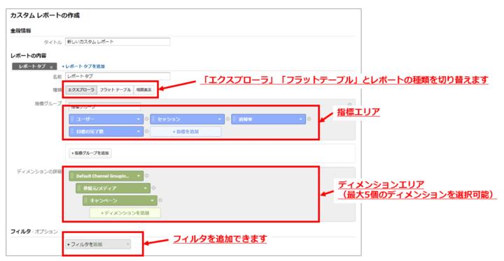 Googleアナリティクスカスタムレポート作成画面の項目説明