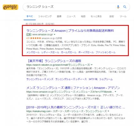 リスティング広告の事例