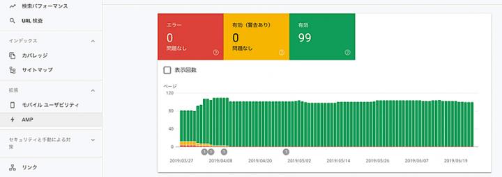 Search ConsoleでのAMP確認イメージ