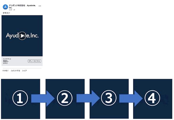 Facebook広告フォーマットのスライドショー広告(動画広告)イメージ画像