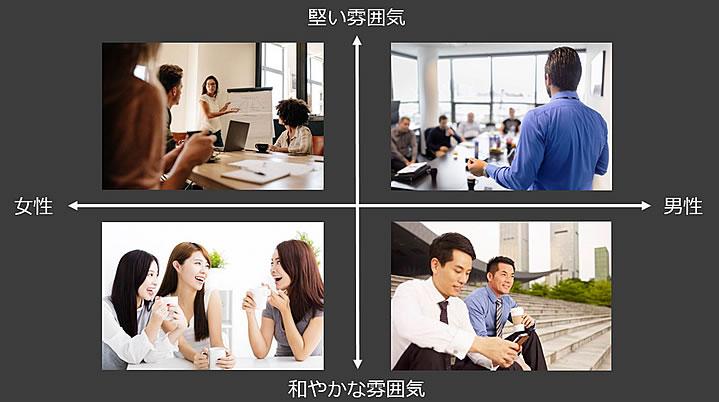 フォーマットの使い分けシングル広告の場合のイメージ