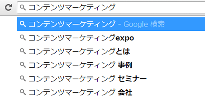 Googleサジェスト(入力支援)機能のイメージ