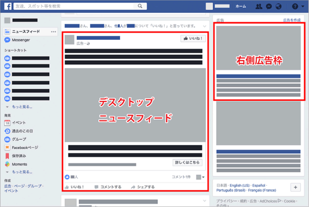 Facebook広告の表示例(PC版)