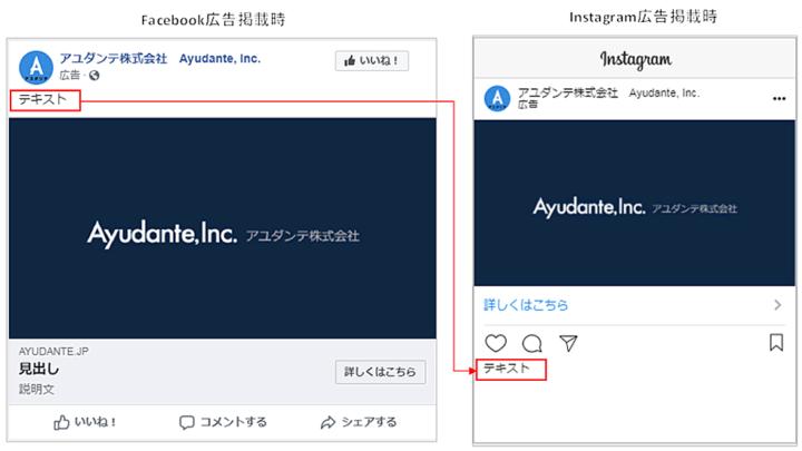 Facebook広告のシングル画像広告(1枚の画像広告)
