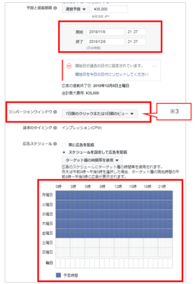 Facebook広告セットの設定の中の予算と掲載期間を設定する(通算予算)