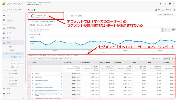 Googleアナリティクスの「セグメント」のイメージ