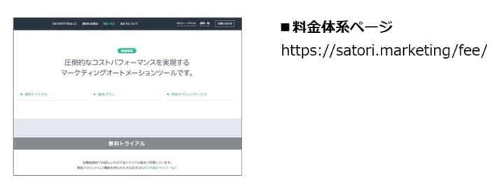 特定のページを経由するユーザーをセグメントの例(料金体系ページのイメージ)