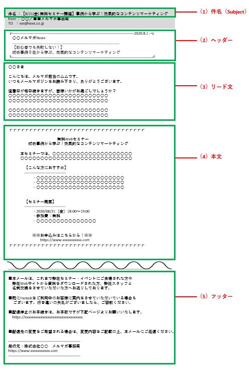 メルマガの書き方例文の画像