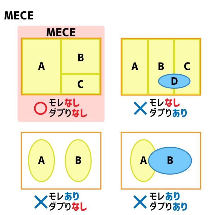 MECEのイメージ