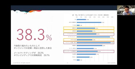 SATORIセールス勉強会_資料1