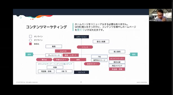 SATORIセールス勉強会_資料2