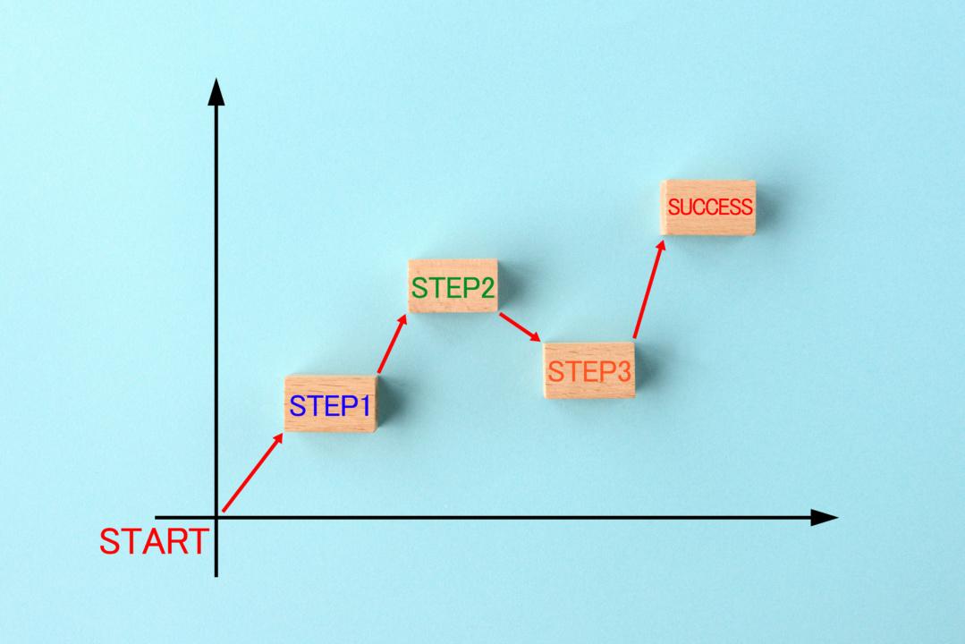 カスタマージャーニーマップの概念のイメージ